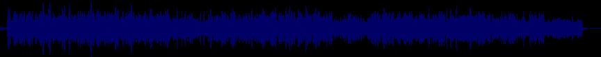 waveform of track #30061