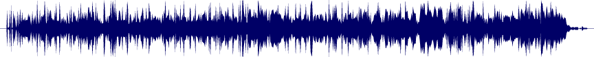 waveform of track #30064