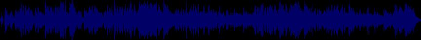 waveform of track #30066