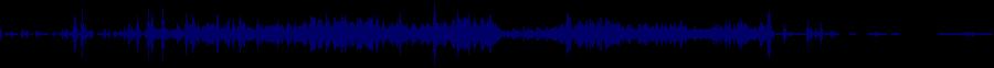 waveform of track #30082