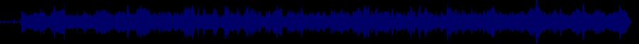 waveform of track #30090