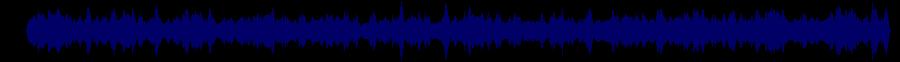 waveform of track #30094