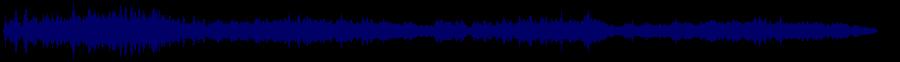 waveform of track #30101