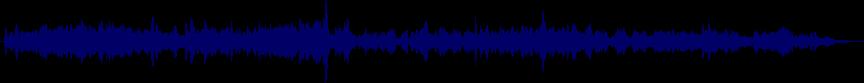 waveform of track #30119