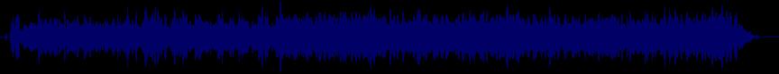 waveform of track #30149