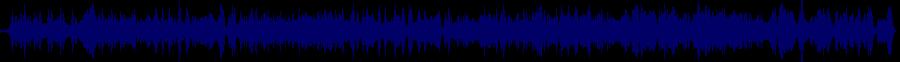 waveform of track #30151