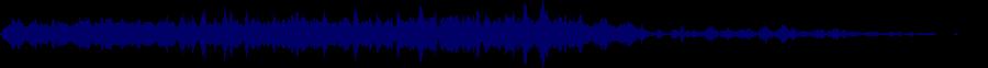 waveform of track #30153
