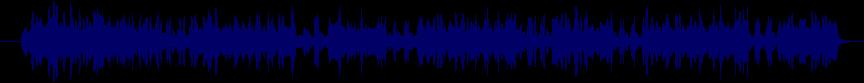waveform of track #30172