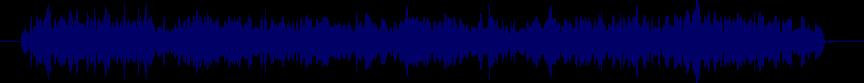 waveform of track #30194
