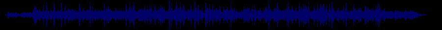 waveform of track #30201