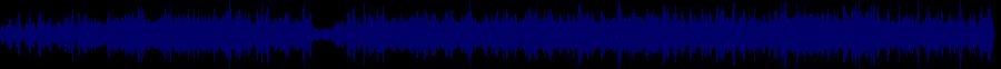 waveform of track #30207