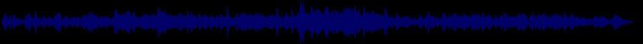 waveform of track #30218
