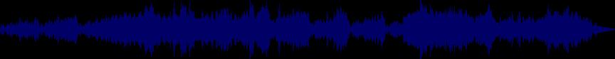 waveform of track #30238