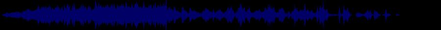 waveform of track #30241