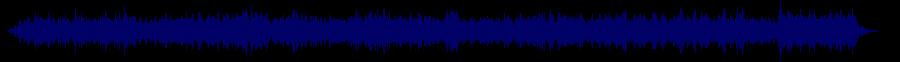 waveform of track #30252