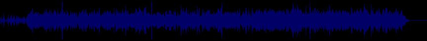 waveform of track #30281