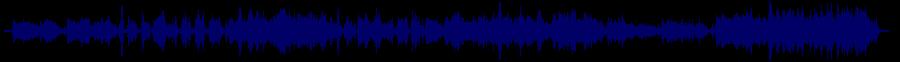 waveform of track #30303