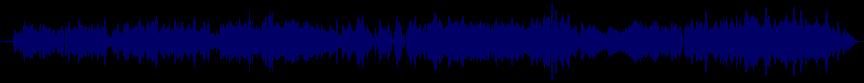waveform of track #30332