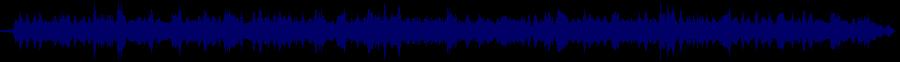 waveform of track #30351