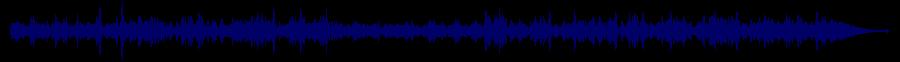 waveform of track #30360
