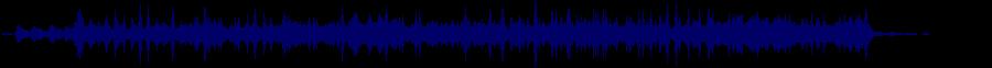 waveform of track #30366