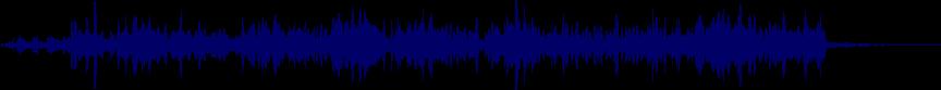 waveform of track #30425