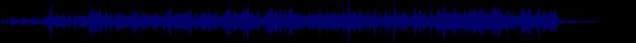 waveform of track #30439
