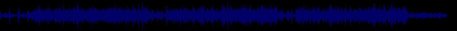 waveform of track #30466