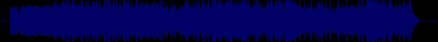waveform of track #30520