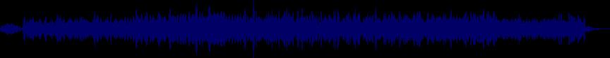 waveform of track #30547