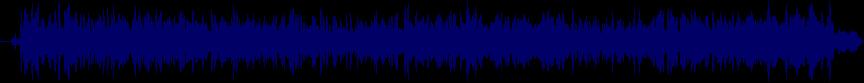 waveform of track #30575