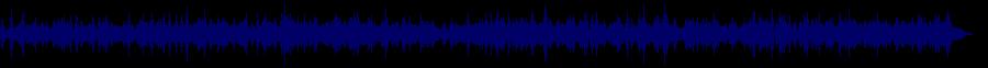 waveform of track #30579