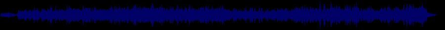 waveform of track #30582
