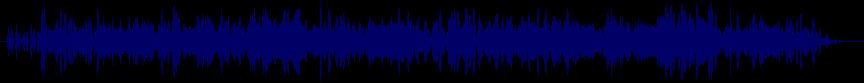 waveform of track #30631