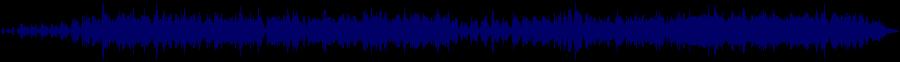 waveform of track #30636