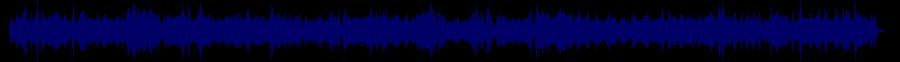 waveform of track #30643