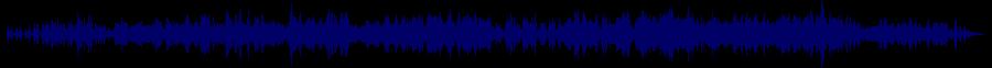 waveform of track #30681