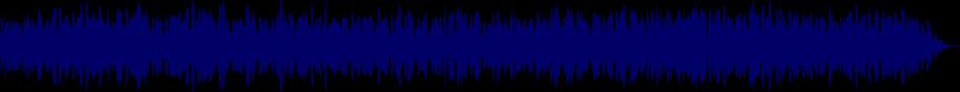 waveform of track #30682