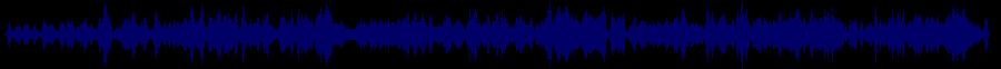 waveform of track #30691