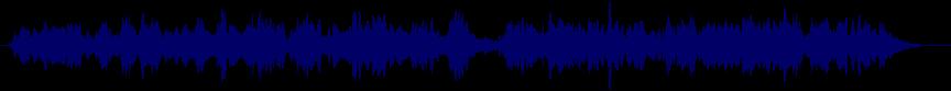 waveform of track #30693