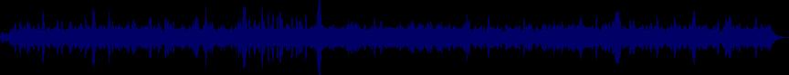 waveform of track #30702