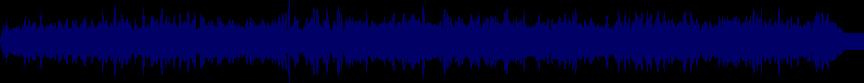waveform of track #30727