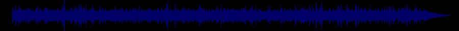 waveform of track #30760