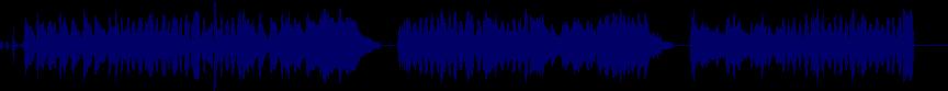 waveform of track #30762