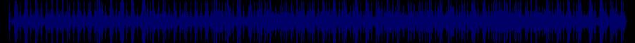 waveform of track #30775