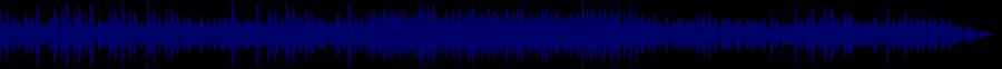 waveform of track #30796