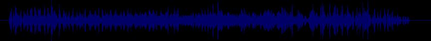 waveform of track #30806