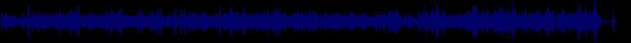 waveform of track #30853