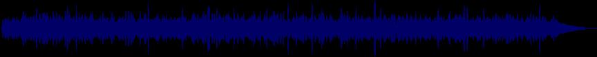 waveform of track #30855