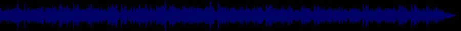 waveform of track #30899